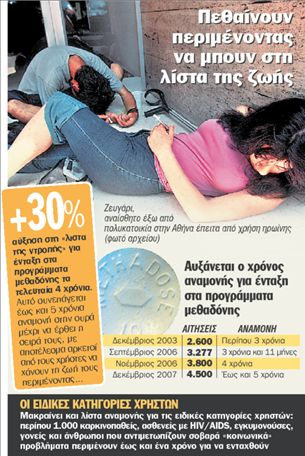 «Μεθαδόνη με συνταγή γιατρού» | tanea.gr