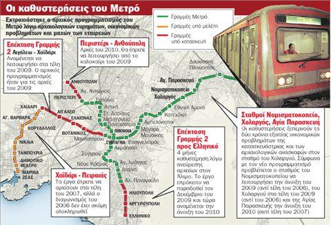 Arxaia Kai Kanonia Ektroxiazoyn To Metro Ta Nea