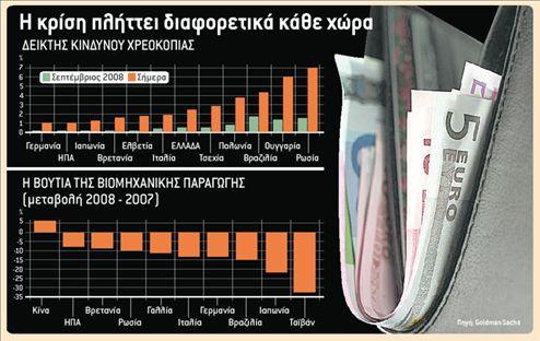 Το μεγάλο ρίσκο του G20 | tanea.gr