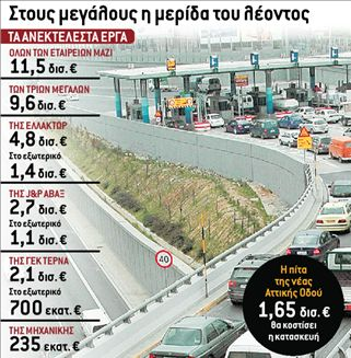 Έργα 10 δισ. ευρώ για τρεις ομίλους | tanea.gr