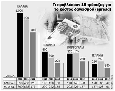 fb95736b5f Ψήφος εµπιστοσύνης στην Ελλάδα - ΤΑ ΝΕΑ