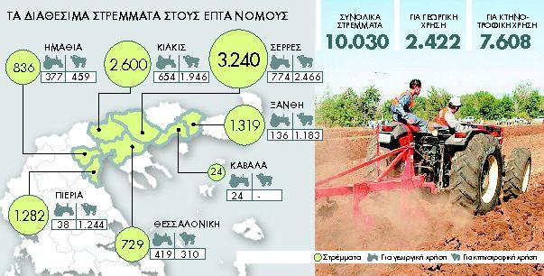 Πριμ γης σε νέους, ανέργους | tanea.gr