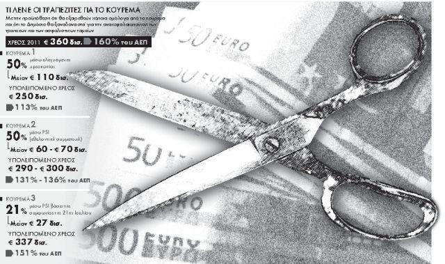 Πιο αυστηρή λιτότητα  και με  διάρκεια   tanea.gr