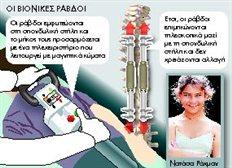 Εφτιαξαν βιονική σπονδυλική στήλη | tanea.gr