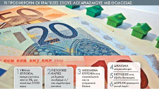 Επιτόκια μπόνους έως και 5% για λογαριασμούς μισθοδοσίας | tanea.gr
