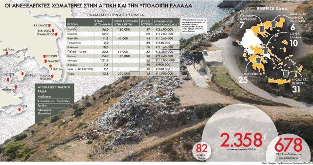 Θάβουν  και επικίνδυνα βιομηχανικά απόβλητα | tanea.gr