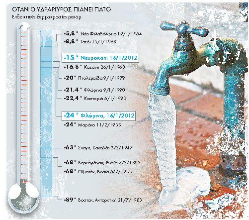 Στο ψυγείο η χώρα με θερμοκρασίες Γροιλανδίας | tanea.gr