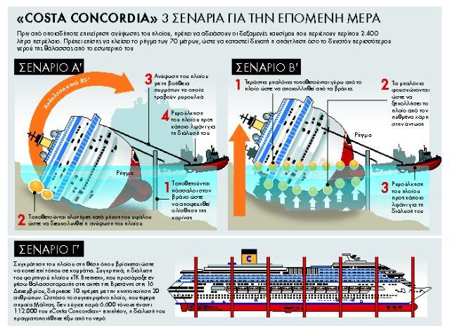 Ο ζάπλουτος πλοιοκτήτης | tanea.gr