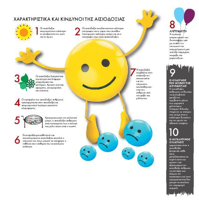 Αισιοδοξία - Το ελιξίριο της επιτυχίας και ο κίνδυνος  φυγής από την πραγματικότητα | tanea.gr
