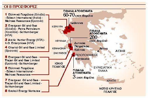 «Μυρίζουν» ελληνικό πετρέλαιο | tanea.gr