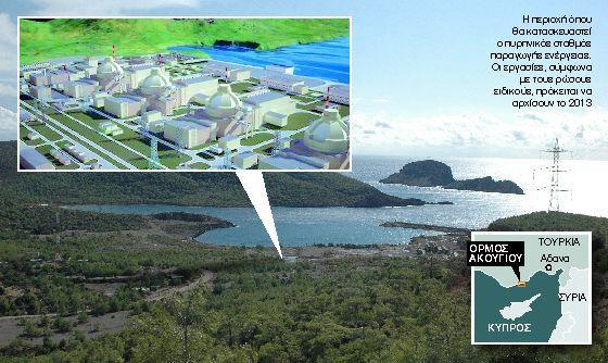 Πυρηνικά σχέδια για το Ακουγιου   tanea.gr