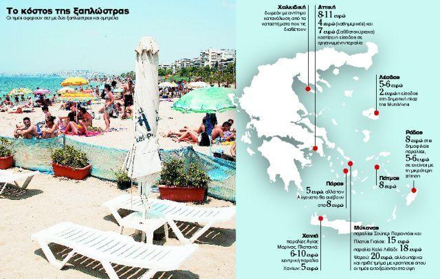 Μαθήματα οικονομίας στα μπάνια του λαού | tanea.gr