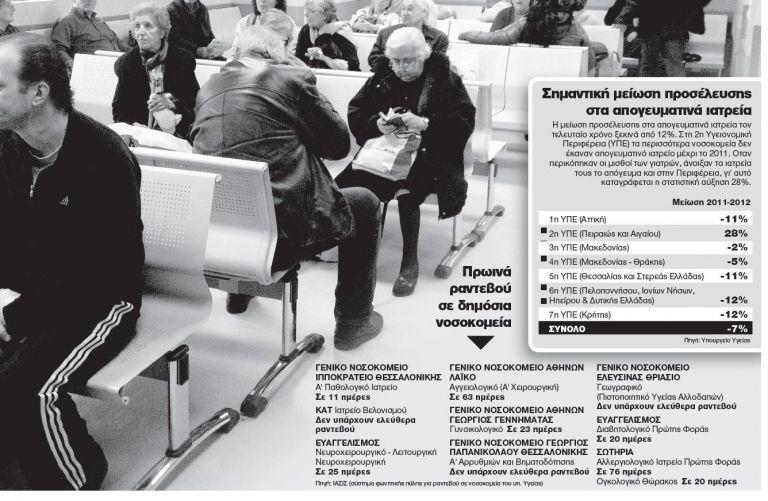 Ασφυκτιούν τα δημόσια νοσοκομεία: «Λυπούμαστε, δεν υπάρχουν ελεύθερα ραντεβού» | tanea.gr
