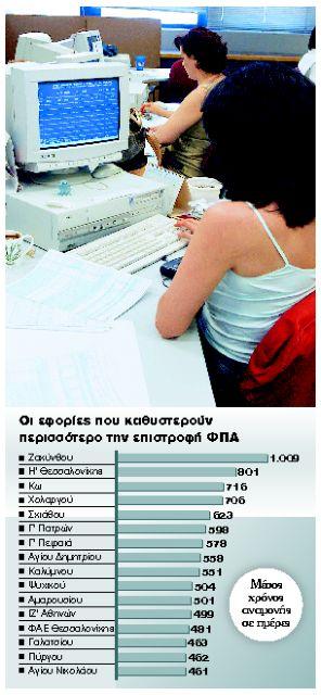 Σε 90 ημέρες η επιστροφή του ΦΠΑ αντί των 1.000! | tanea.gr