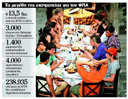 Εκστρατεία του ΣΔΟΕ για να περάσει η μείωση του ΦΠΑ στις τιμές   tanea.gr