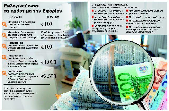 Δίχτυα από την Εφορία για κρυφά εισοδήματα | tanea.gr