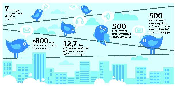 Εισβολή χούλιγκαν στο twitter | tanea.gr