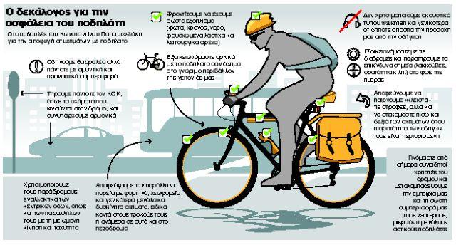 Ποδήλατα στους δρόμους: Η ασφάλεια δεν απαιτεί ακριβές υποδομές   tanea.gr