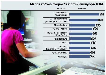 Συμψηφισμός οφειλών σε όλο το Δημόσιο | tanea.gr