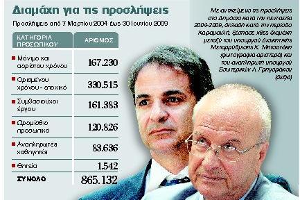 Υπόγειες κόντρες στη συγκυβέρνηση | tanea.gr