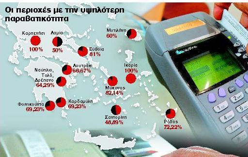 100% φοροδιαφυγή σε Καρπενήσι και Ικαρία! | tanea.gr