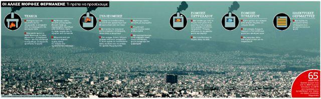 Ποια μέτρα έχει σχεδιάσει το υπ. Υγείας | tanea.gr