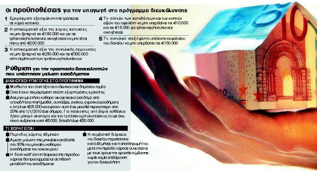 Ποιοι και πόσο μπορούν να μειώσουν τη δόση του στεγαστικού τους δανείου | tanea.gr