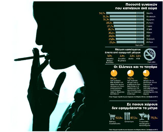 To Χρυσό Τσιγάρο στις Ελληνίδες | tanea.gr