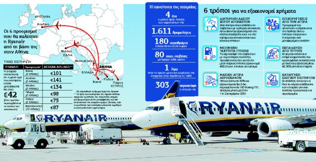 Ryanair: Φοβού  τους Ιρλανδούς και δώρα... μεταφέροντας   tanea.gr