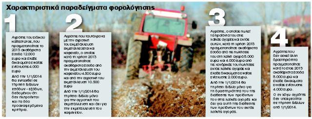Πώς θα φορολογηθούν οι αγρότες   tanea.gr