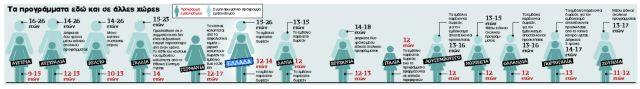 Ερευνα: «Μαύρη τρύπα» με το εμβόλιο για τον καρκίνο του τραχήλου της μήτρας | tanea.gr