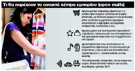 Υπαίθρια malls από τους εμπόρους | tanea.gr