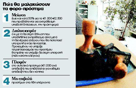 Στο κουρείο οδηγούνται τα πρόστιμα της Εφορίας | tanea.gr