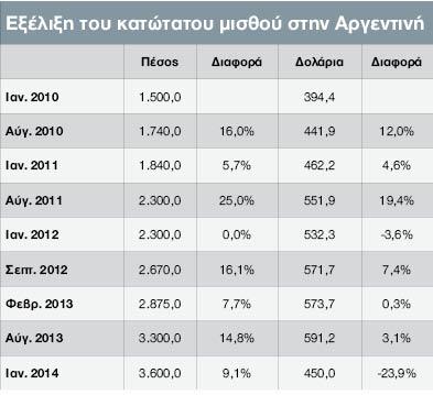 Ασπίδα το ευρώ στην κρίση των αναδυόμενων αγορών | tanea.gr