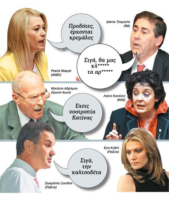 Ο σεξισμός στη Βουλή φύλο δεν κοιτά   tanea.gr