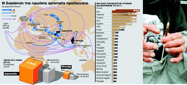 Οι ΗΠΑ ξανά στην τρύπα της βελόνας   tanea.gr