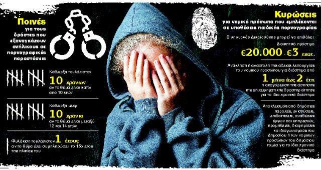 Προστασία στα αλλοδαπά θύματα | tanea.gr