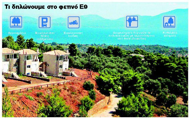 Θολό τοπίο για τους υπόχρεους σε νέα υποβολή E9 | tanea.gr