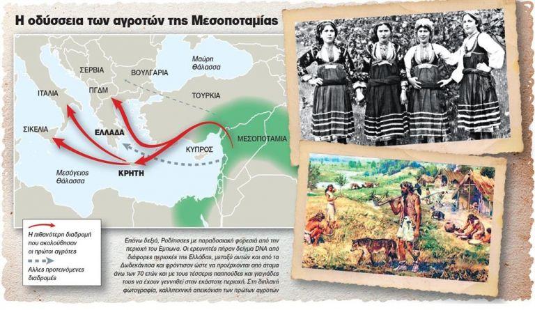 Γέφυρα της εξέλιξης τα ελληνικά νησιά | tanea.gr