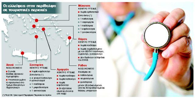 Νοσεί το ΕΣΥ σε νησιά χωρίς γιατρούς | tanea.gr