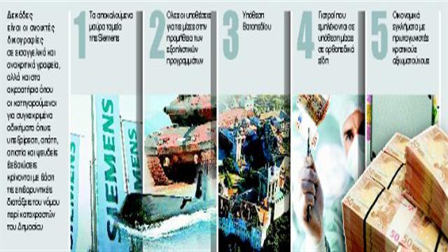 Σπάνε τα ισόβια για τους καταχραστές   tanea.gr