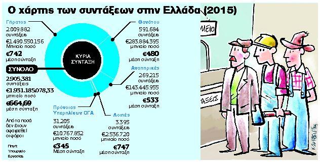 Το νέο Ασφαλιστικό: Ταμείο - γίγας με μειωμένες συντάξεις   tanea.gr