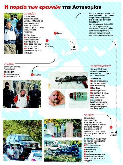 Γιάφκες σπαρμένες με όπλα | tanea.gr