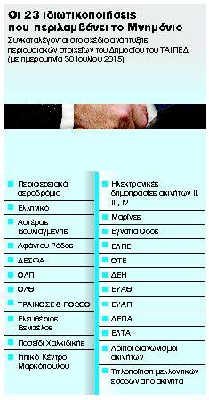 Καμπανάκι κινδύνου από καθυστερήσεις μεταρρυθμίσεων | tanea.gr