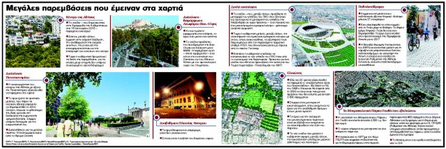 Οι χαμένες ευκαιρίες της Αθήνας | tanea.gr