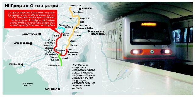 Αντίστροφη μέτρηση για τη νέα γραμμή | tanea.gr