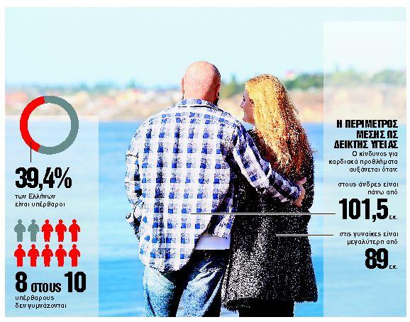 7+1 μυστικά για να κάψετε το επικίνδυνο λίπος | tanea.gr