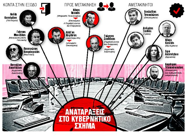 «Ο Τσίπρας απειλείται με έξωση λόγω του ενοικίου» | tanea.gr