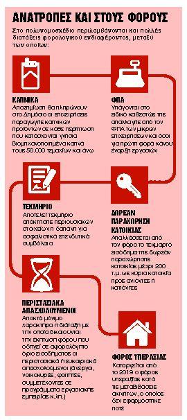Σκούπα στα δημόσια ταμεία για το μαξιλάρι | tanea.gr