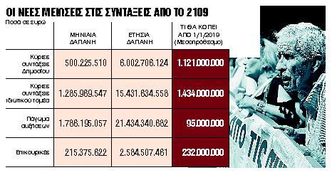 Μισές υποσχέσεις Τσίπρα για πάγωμα των περικοπών | tanea.gr